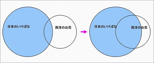 c0124447_16355374.jpg