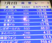 両替レートの違い_a0098948_137454.jpg