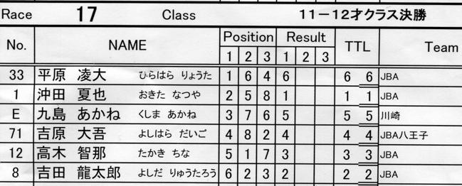 2007JBA定期戦R-4 VOL6  11−12、13-14才クラス決勝の画像垂れ流し_b0065730_21511888.jpg