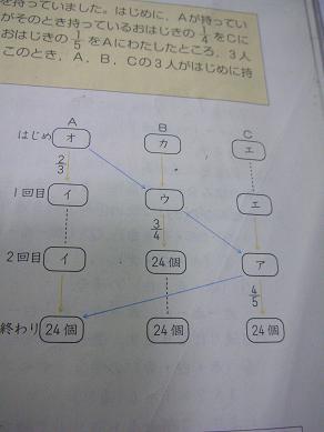 f0024310_15394035.jpg