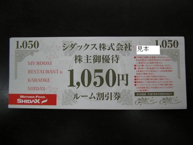 買取り価格の差、販売価格の差_f0064937_20105946.jpg