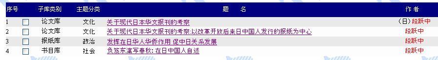 中国曁南大学の華僑華人研究資料センターで 小生の論文4件_d0027795_179325.jpg