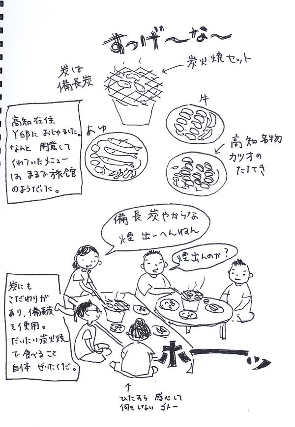 8/11〜13 高知旅行 の思い出1_f0072976_23345991.jpg