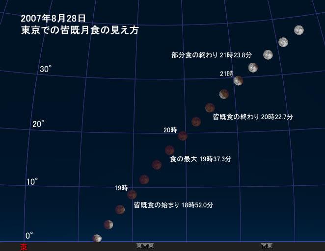 月なくも皆既月食目でおいて_a0031363_23433491.jpg