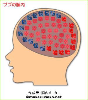 僕の脳内_a0036808_1550584.jpg