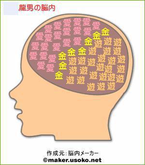 僕の脳内_a0036808_15515480.jpg