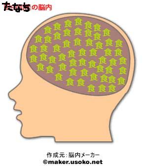 ◆脳内メーカー_e0074053_165941.jpg