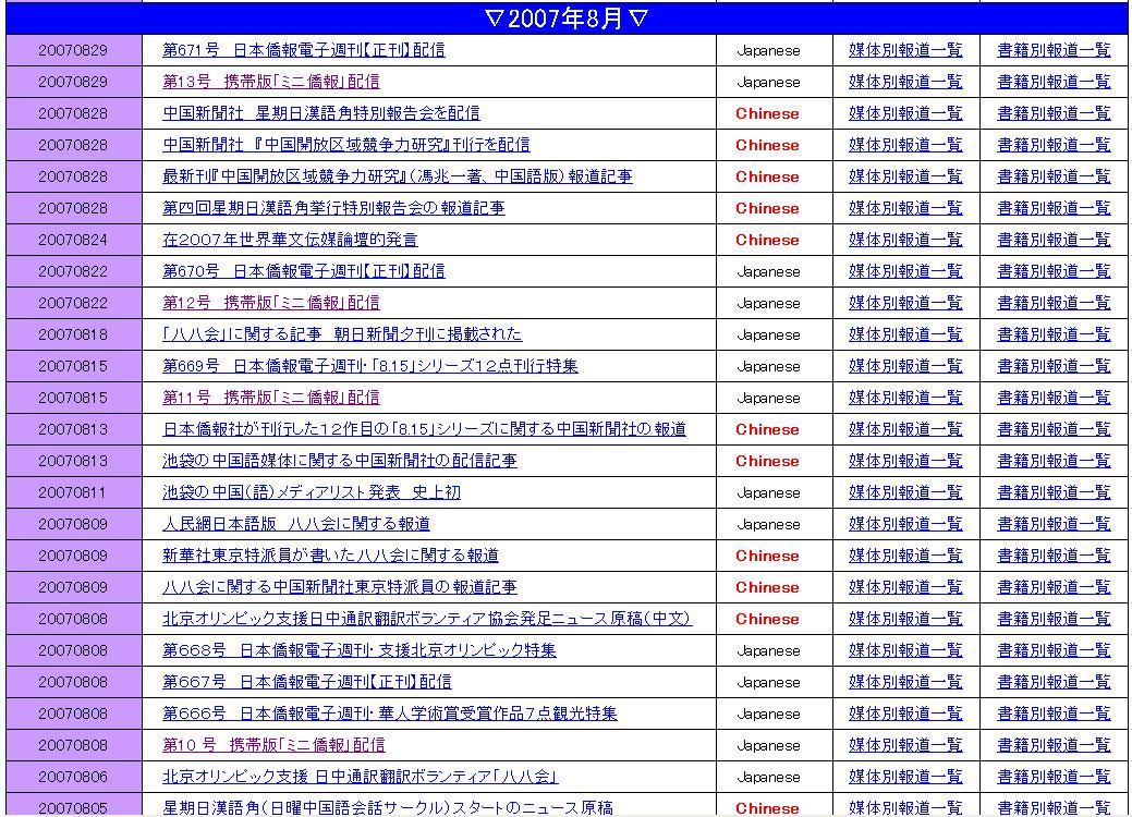 8月のニュースリリース配信30件_d0027795_10312751.jpg