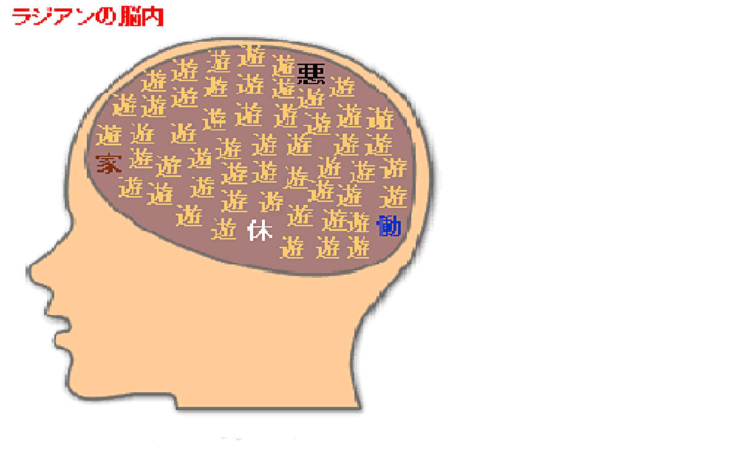 内 メーカー 脳