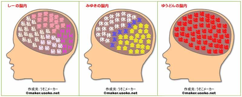 タナカん家の『脳内』_f0119369_12414818.jpg