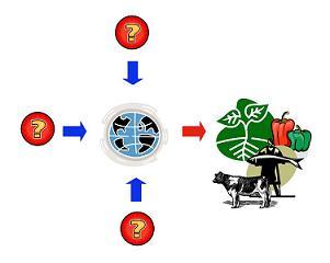 Ecosystem Serivces - 地球はどうして生産キャパオーバーなのか_b0069365_14512213.jpg