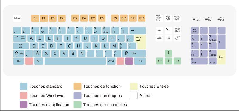 ■キーボード配列(フランス)-その2-_a0008105_20352866.jpg