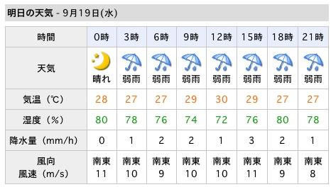 雨 10 ミリ どのくらい