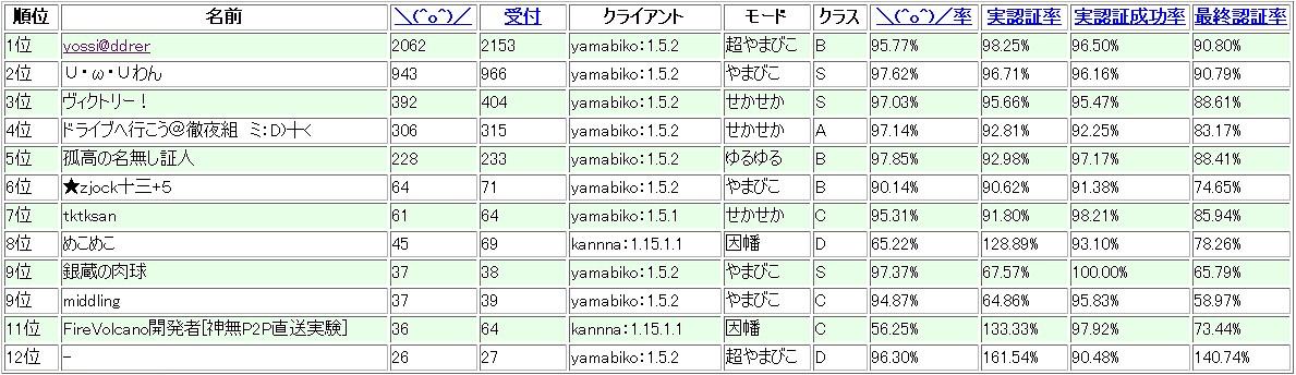 f0019846_17532696.jpg