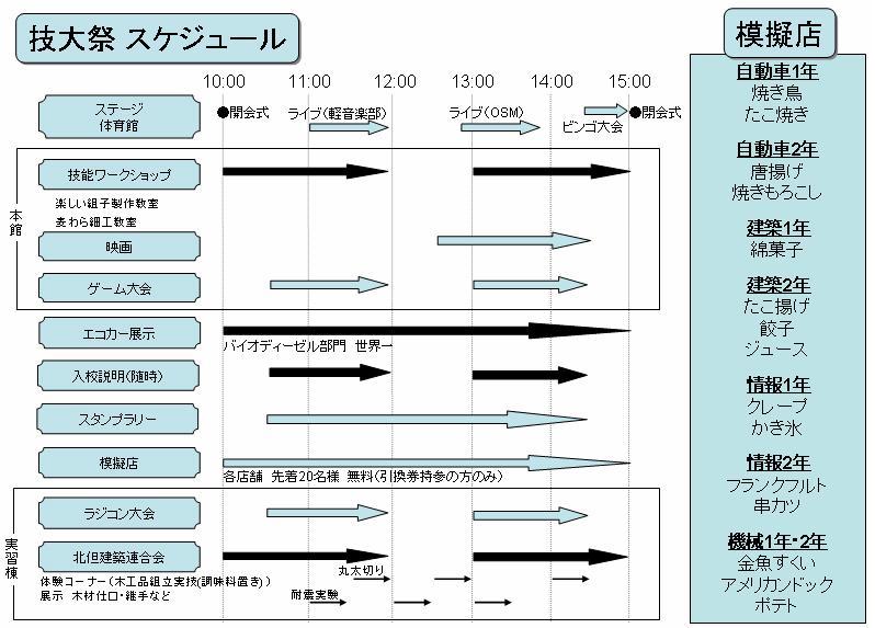 第24回技大祭の詳細_d0004858_17334579.jpg