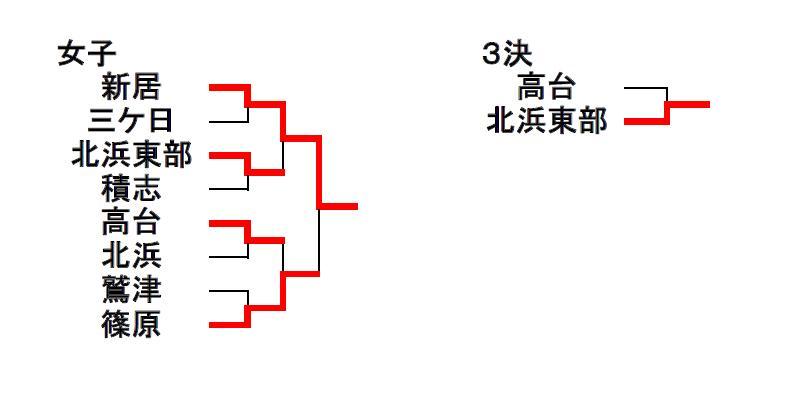 f0063216_11285521.jpg