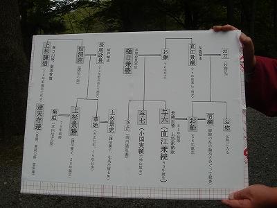 NHK大河ドラマ受入体制研修会_f0019487_9313329.jpg