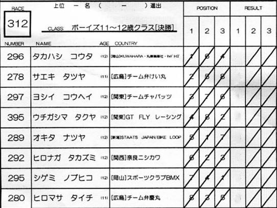 2007ジャパンシリーズ安芸高田市長杯VOL8ボーイズ11-12才クラス決勝の画像垂れ流し_b0065730_20102946.jpg