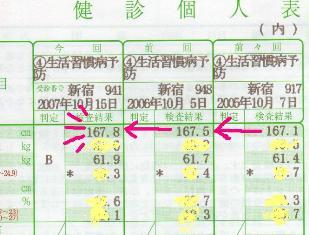 大きくなれよ♪ジャイアント予備軍 ~mistery from health check~_c0105183_18122979.jpg