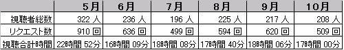 b0115553_1427296.jpg