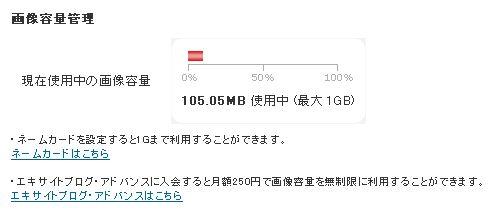 使い切れないGmailとエキサイト・ブログ_c0025115_19513038.jpg