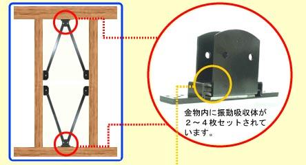 制震工法の可能性_e0010418_1163325.jpg