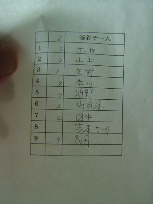 親子対決!!!_c0110051_941875.jpg