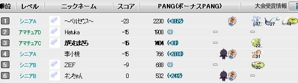 PPP愛好会定例会_b0064444_2312024.jpg