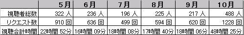 b0115553_9594923.jpg