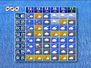 冬の将軍様到来の予感・・・ : スノーボードが大好きっ!!~ snow ...