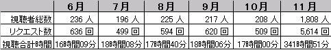 b0115553_118599.jpg
