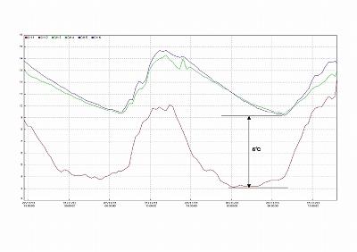 三木の家 7 温度測定_e0042581_8372439.jpg