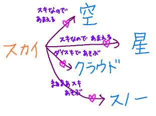 f0081594_20113830.jpg