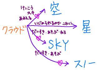f0081594_20115393.jpg