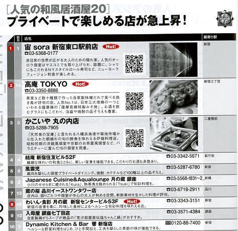 東京トレンドランキング_a0019032_1314931.jpg