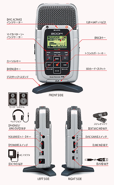 なかなかの優れモノ 「ZOOM Handy Recorder H2」_c0137404_10254528.jpg