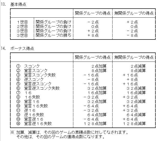 ゴニンカンの遊び方_d0061678_20364367.jpg