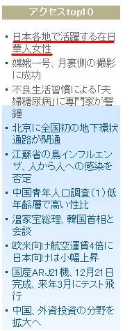 漢語角関連記事 人民網日本語版アクセス一位に_d0027795_10301183.jpg