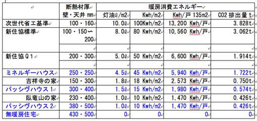 ヨーロッパの超高性能住宅13:EUと日本_e0054299_9145430.jpg