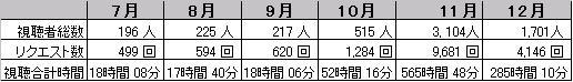 b0115553_1048317.jpg