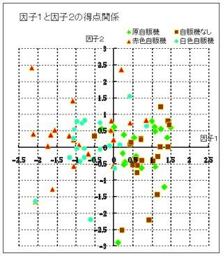 自動販売機の景観への影響評価分析2_a0003909_18194779.jpg