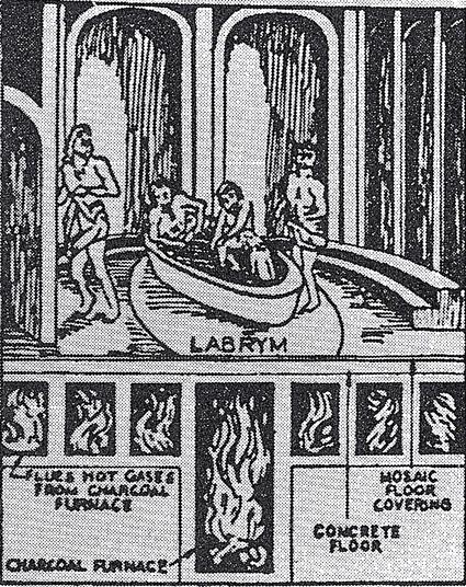 ローマ時代のハイポコースト(床下・壁暖房)4:カラカラ浴場_e0054299_1171533.jpg