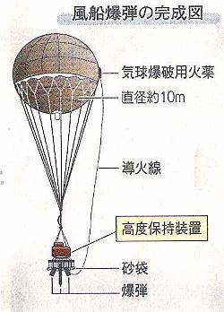 「風船爆弾」の画像検索結果