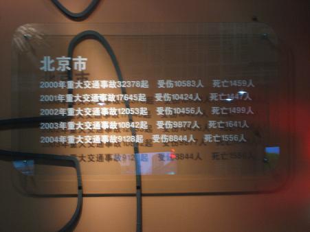 北京市海淀区公共安全馆(交通安全区)_f0056261_0101543.jpg