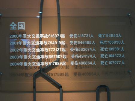 北京市海淀区公共安全馆(交通安全区)_f0056261_010260.jpg