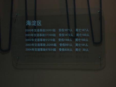 北京市海淀区公共安全馆(交通安全区)_f0056261_0122836.jpg