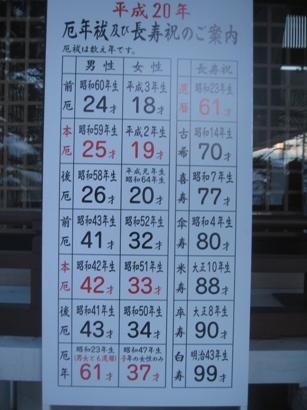 501) スナップ写真ー白石神社・他 1月28日・月_f0126829_0534882.jpg