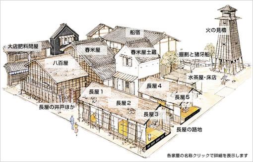 深川江戸資料館 2_e0054299_0102432.jpg