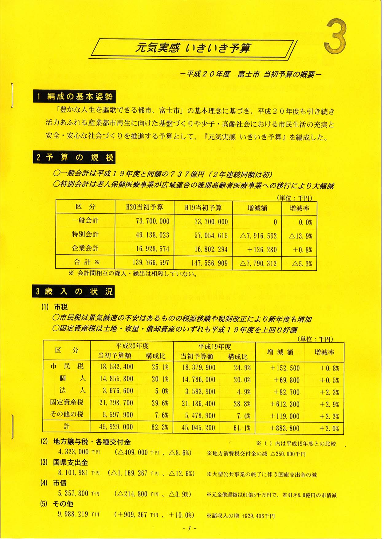 富士市の20年度予算案は「元気実感 いきいき予算」!_f0141310_2336953.jpg