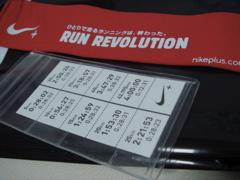 東京マラソンEXPO 2008(写真多数)_f0077051_1302527.jpg